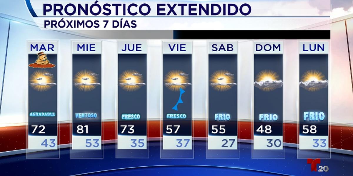 Durante los próximos días las temperaturas subirán a los 70, y 80′s.