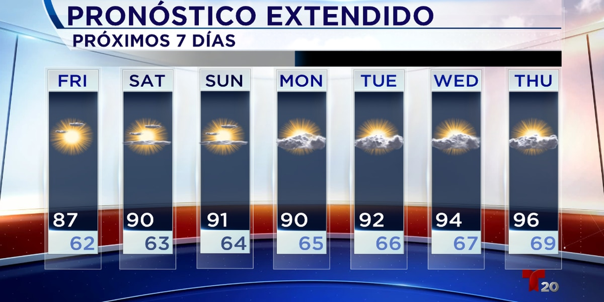 Durante los próximos días disfrutaremos de un clima seco y cálido.
