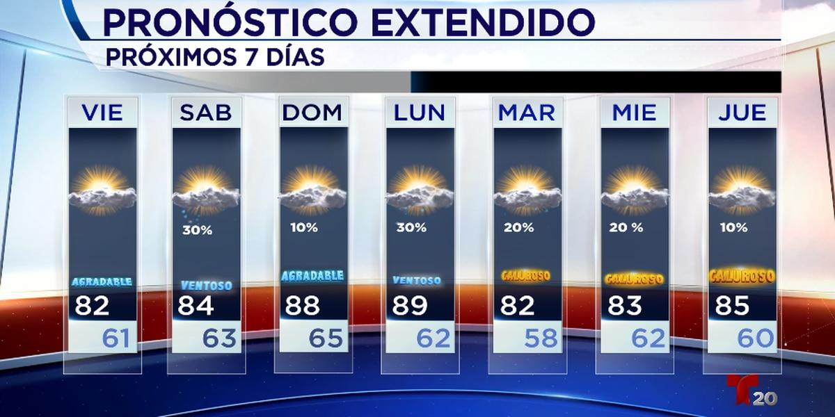 El calentamiento continúa mientras las probabilidades de tormentas aumentan para el sábado.
