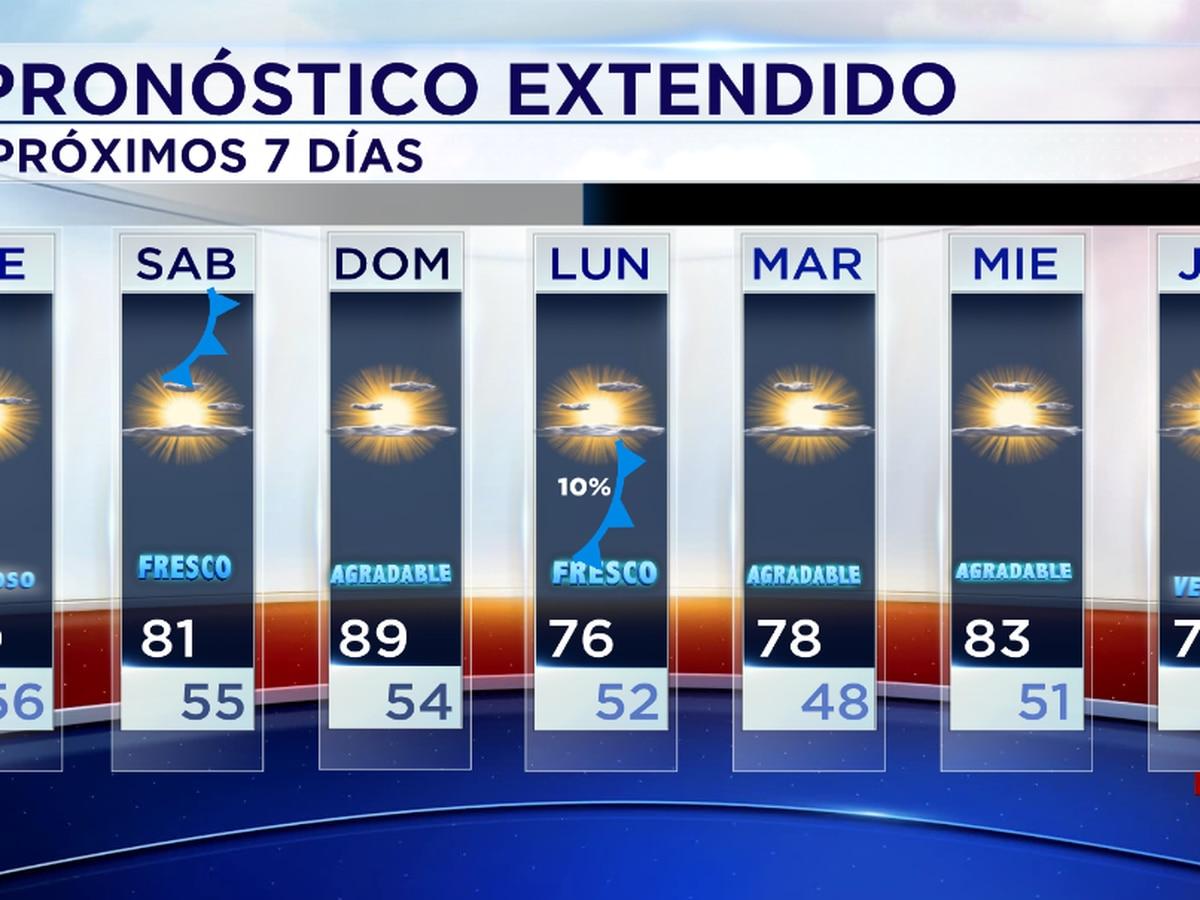 Las temperaturas máximas continuarán por encima de promedio para esta época.