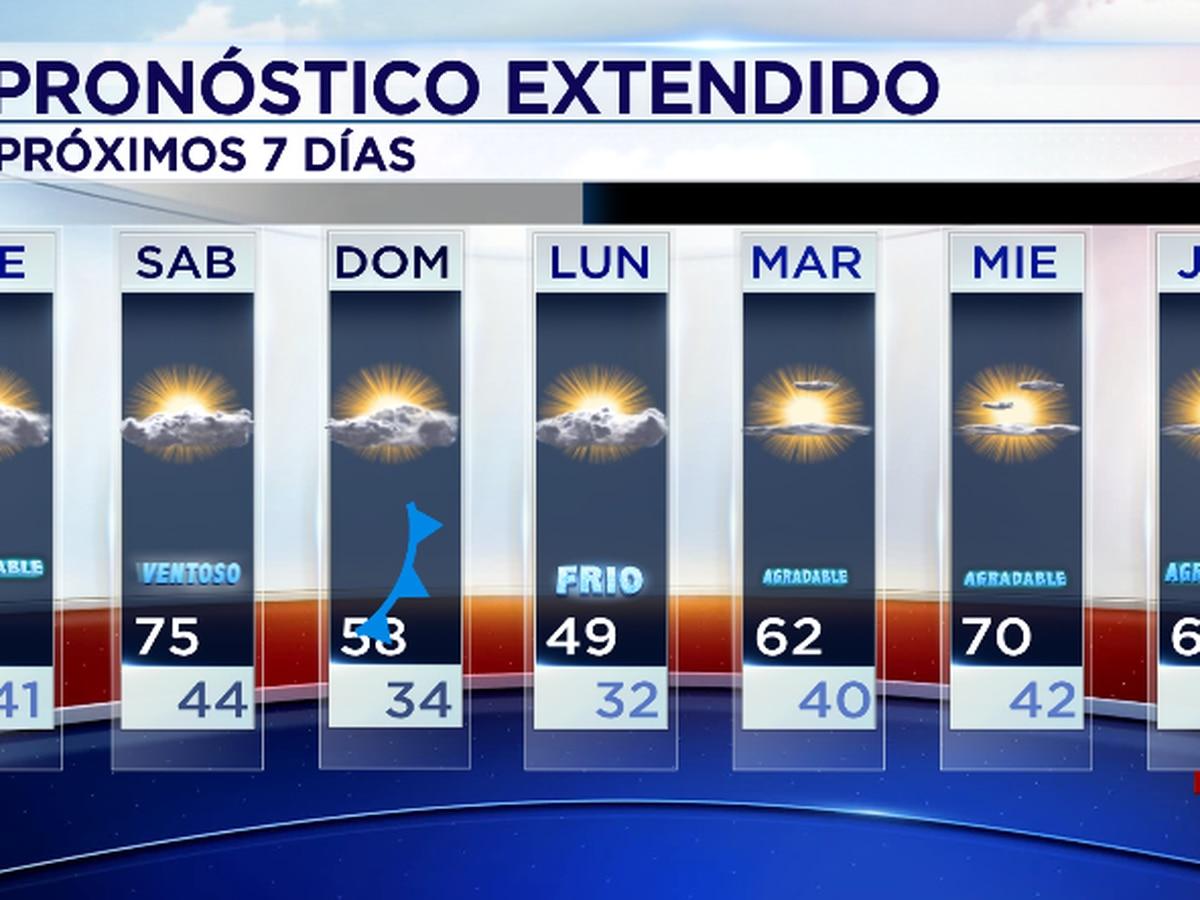 Las nubes y las posibilidades de lluvia se quedan esta noche antes de queexperimentemos un clima más cálido mañana.