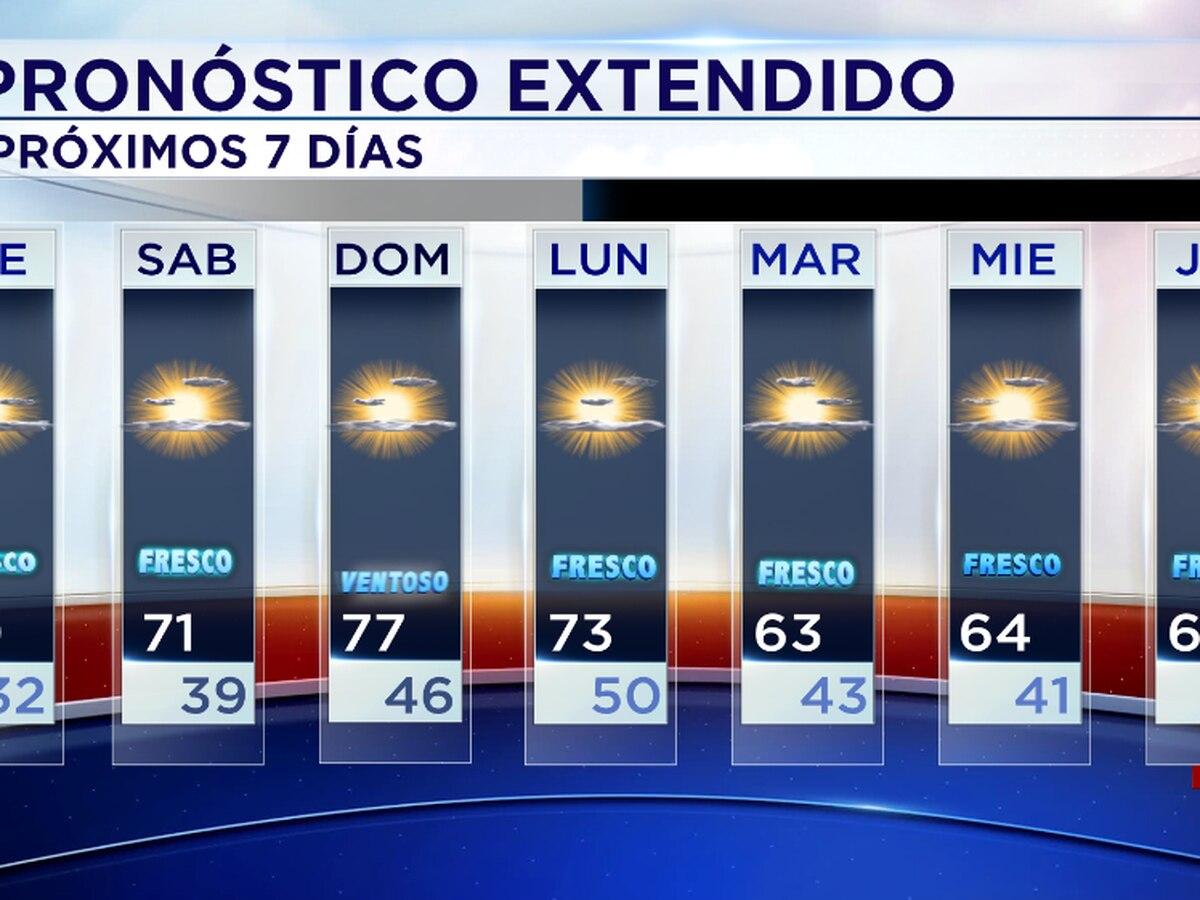 Las máximas temperaturas continuaran subiendo para los próximos días.
