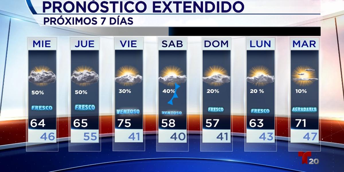 Continúan las probabilidades de lluvias ligeras, nubosidad y un clima fresco esta semana.