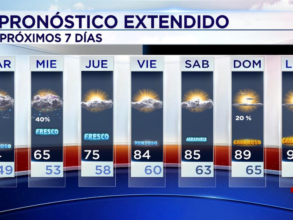 Probabilidad de tormentas aisladas en el oeste de Texas durante la noche y mañana el martes.