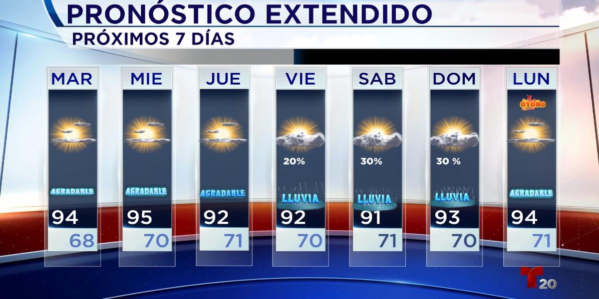 Las temperaturas cálidas continurán para los próximos días.